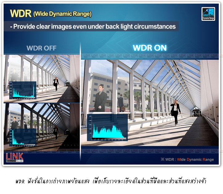 เทคโนโลยี WDR คืออะไร ?